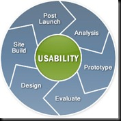 website_usability